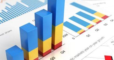 Microsoft 365 kullanım analizlerini PowerBI ya Nasıl Aktarılır?